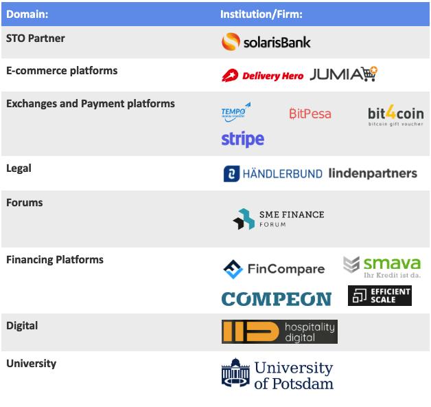 Bitbond partnerships